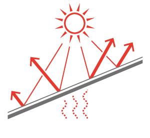 Grafici-Comportamento-termico-A