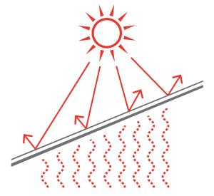 Grafici-Comportamento-termico-B