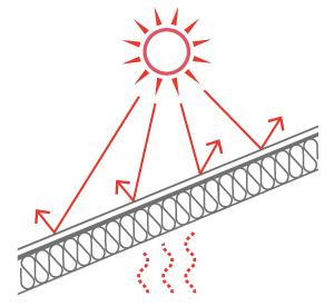 Grafici-Comportamento-termico-C
